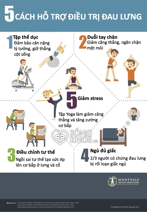 Tập thể dục khi bị đau lưng