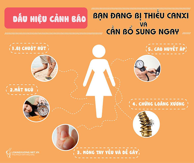 Infographic: Những dấu hiệu cảnh báo cơ thể đang bị thiếu Canxi